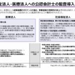 【社会福祉法人に対する監査・導入支援ならお任せください!!】