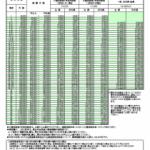 【社会保険料の料率変更について】