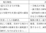 【新・事業承継税制のご案内!!】
