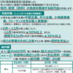【家賃支援給付金のお知らせ】
